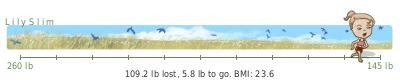 LilySlim Weight loss (1bhJ)