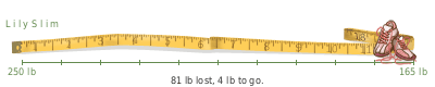 LilySlim Weight loss (Jb2v)