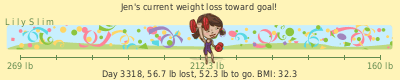 LilySlim Weight loss (OTZ9)