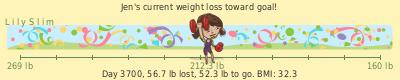 LilySlim Weight loss (OTZ9)