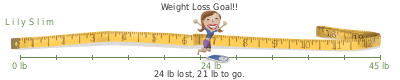 LilySlim Weight loss tickers
