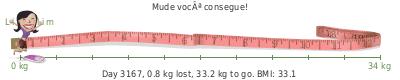 LilySlim Weight loss (bIun)
