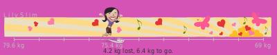 LilySlim tickers Perdida de Peso