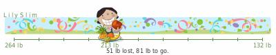 LilySlim Weight loss (yreL)