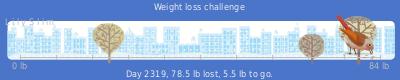 LilySlim Weight loss (mt0k)